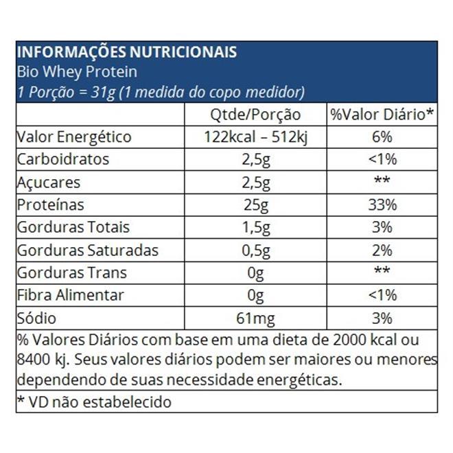 4030bafab BIO WHEY PROTEIN PERFORMANCE 909g - CHOCOLATE - Performance nutrition R   116