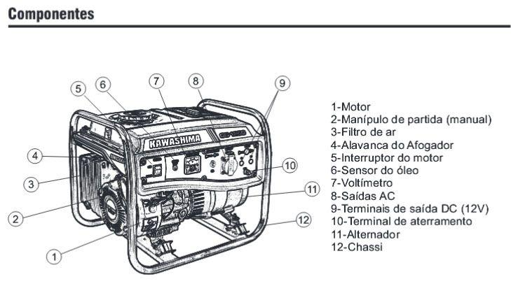 c7f168f02e1 Gerador de Energia a Gasolina 4T 1