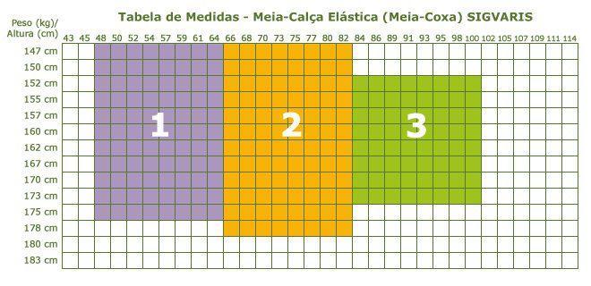 d75dbc1d3 Meia 7 8 15-20 Audace Preta Pé Fechado - Sigvaris - Meia de ...