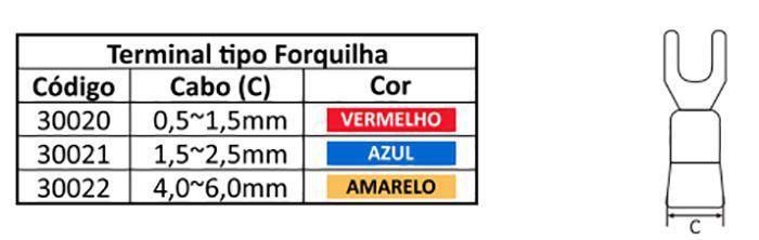 Terminal pré isolado FORQUILHA 4 à 6 mm AMARELO (100 peças) - Lukma