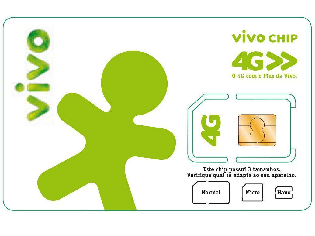 Chip / Microchip / Nanochip Vivo 4G Pré-Pago - DDD 83 PB