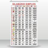 Banner Silabário Simples Pedagógico Didático - Arte de colar