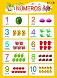 Cartaz Números - Edukids