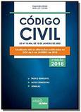 Código Civil - Coleção Mini Códigos - Edipro