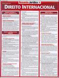 Direito internacional: resumao - Barros, fischer  associados