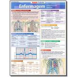Livro - Resumao Medicina - Enfermagem Info. Basicas