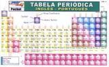 Livro - Tabela Periodica Ingles - Portugues - Ara - arte academica