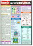Microbiologia - Resumao