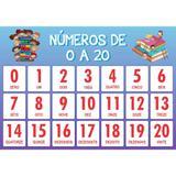Painel De Lona Escolar Números de 0 a 20 -100x070cm - Fabrika de festa
