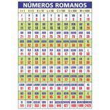 Painel de Lona Escolar Números Romanos - 100x070cm - Fabrika de festa