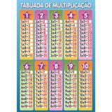 Painel De Lona Escolar Tabuada de Multiplicação-100x070cm - Fabrika de festa
