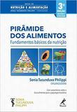Pirâmide dos alimentos - fundamentos básicos da nutrição