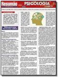 Psicologia clinica - colecao resumao humanas - Barros fischer  associados