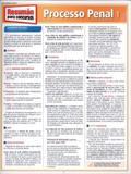 Resumao Concursos - Processo Penal 1