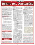 Resumão Direito das Obrigações - Barros fischer e associados