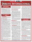 Resumão Direito Internacional - Barros fischer e associados