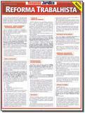 Resumão Jurídico - Reforma Trabalhista - Resumao