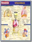 Reusmao Medicina - Visceras - Resumao