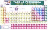 Tabela periodica ingles - portugues - Arte academica