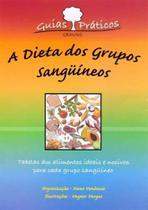 Dieta dos Grupos Sanguineos-(mapa) - Ground