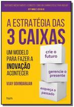Estrategia das 3 caixas, a - Hsm