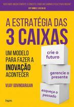 Estrategia das 3 caixas, a - um modelo para fazer a inovaçao acontecer - Hsm