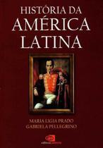 História da América Latina - CONTEXTO