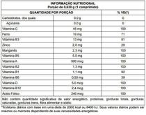 Kit 2x90 Lavitan Mais Mulher A-Z (180 Comprimidos) -