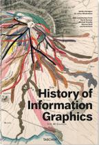 Livro - History of information graphics -