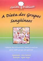 Mapa - A Dieta dos Grupos Sanguineos - Ground -