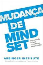 Mudança de mindset - Zik editora -