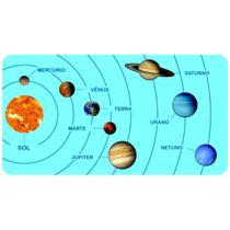 Painel Sistema Solar E.V.A - Grintoy