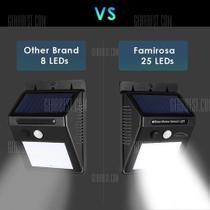 Refletor Com Sensor De Presença Placa Solar Externo 25 Leds - Reparocell