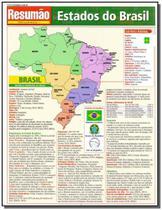 Resumão Ciências Humanas - Estados do Brasiil - Resumao