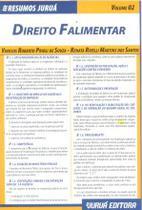 Resumos Juruá Direito - Direito Falimentar - Volume 02 -