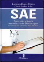 SAE - Sistematização da Assistência de Enfermagem - Consider - Martinari