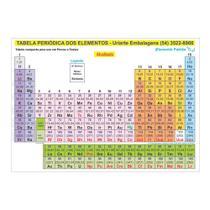 Tabela Periódica com 1 Suplemento Editores do Sul - Todolivro