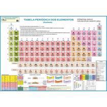 Tabela Periodica Dobrada 1,20X90CM - Gna