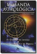 Umbanda astrologia - Anubis