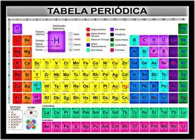 Quadro Decorativo Tabela Periódica Didática IUPAC Laboratórios Quartos Salas Com Moldura RC000
