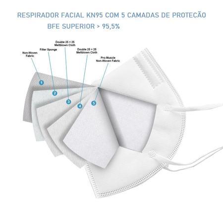 """Imagem de 10x Máscara KN95 CORES Clip Nasal bfe 95% Respirador FFP2 Classe """"S"""""""