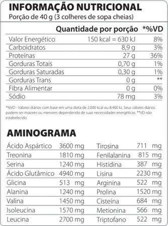 Imagem de PROTEIN PREMIUM Refil 1,8 kg (Refil) - Cookies and Cream - Athlética
