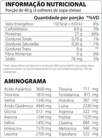 Imagem de PROTEIN PREMIUM Refil 1,8 kg (Refil) - Morango - Athlética