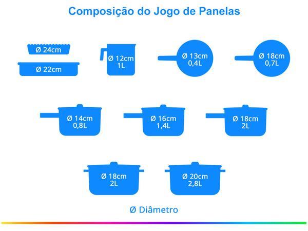 Imagem de Jogo de Panelas Tramontina Antiaderente - de Alumínio Vermelho 10 Peças Turim 20298/722