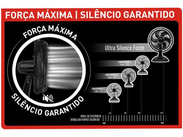 Imagem de Ventilador de Mesa Arno Ultra Silence Force 40cm - 3 Velocidades