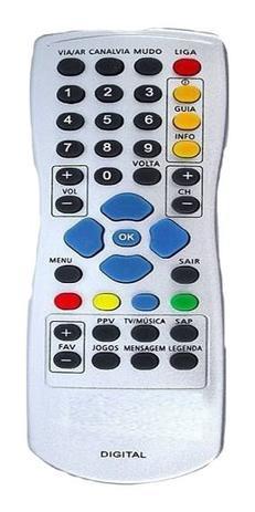 Imagem de Controle Claro Tv Pré Pago