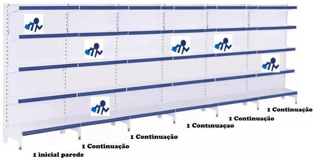 Imagem de Gondola Parede 160 6 Metros 1 Inicial 5 Continuação