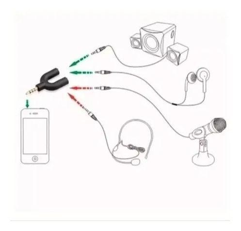 Imagem de Adaptador 2 Fêmea P2 X P3 Macho Para Fone e Microfone