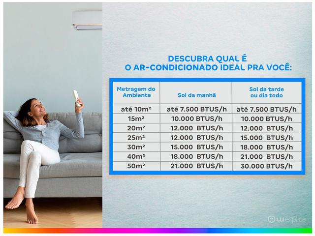 Imagem de Ar-condicionado Split Philco 9.000 BTUs
