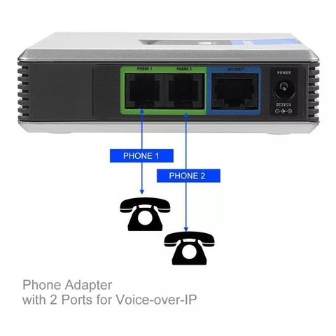 Imagem de Ata Voip Pap2t Linksys Gateway Fxs Adaptador Cisco